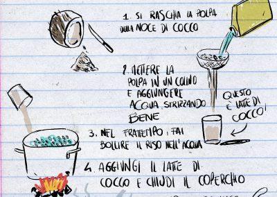 18_demonstracao-culinaria_risococco